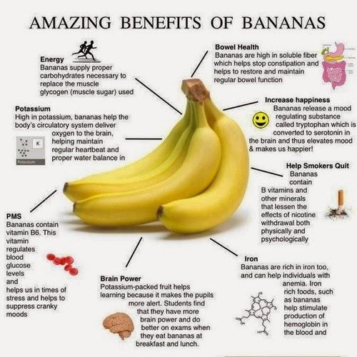amazing benefits of banana