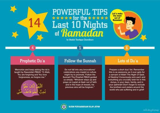 powerful tips in last 10 nights, part 2